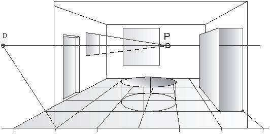 Основы изобразительной грамоты - Построение фронтальной перспективы интерьера