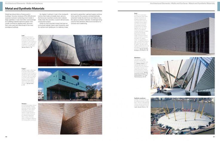 Reading Architecture: A Visual Lexicon - Architecture - Student Books