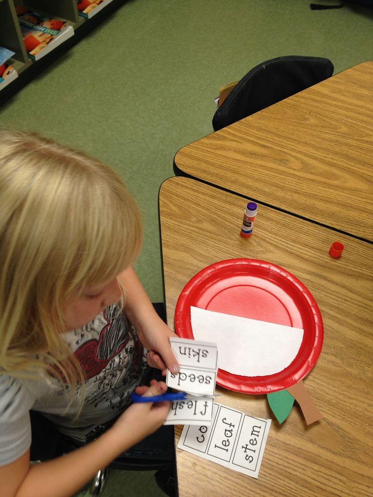 labeling apple parts paper plate: Teaching Tidbits, Parts Paper, Tunstall S Teaching, Apple Parts, Labeling Apple, Word Work, Apples, School Ideas, Paper Plates