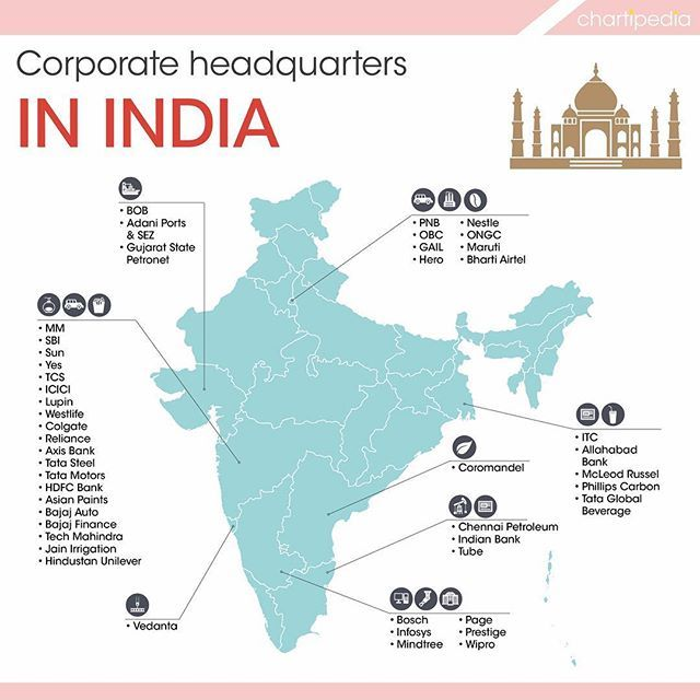 🇮🇳 Locations of the major corporate headquarters in India.  #india #indian #corporate #business #economics #finance #international #map #info #infographic #colgate #tata #nestle #bosch #prestige #allahabad #hero #gail #bajaj #westlife #chennai #infosys #page #mindfree #indiagram #asia #asian #company #location #geographic