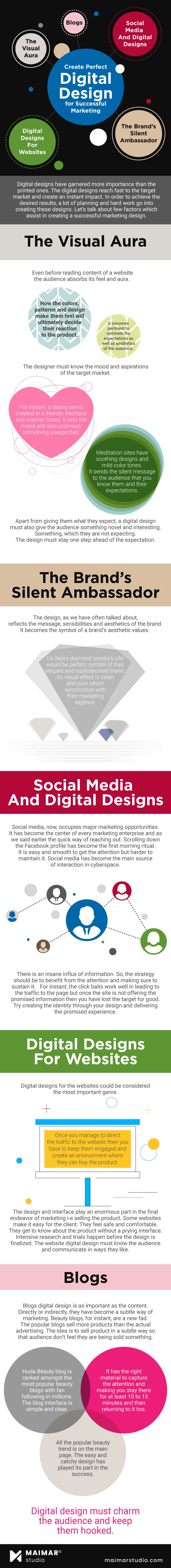 #DigitalDesign #Blog #SocialMedia #SuccessfulMarketing