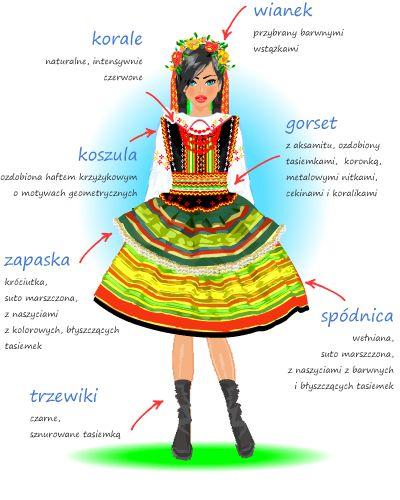 Strój lubelski damski ψΨψΨ☀ΨψΨψ