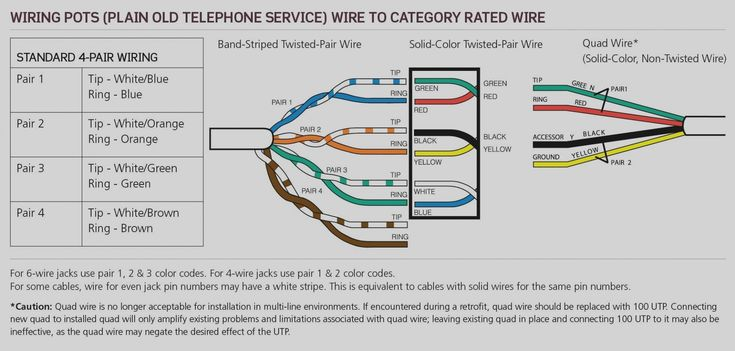 diagram for a new telephone wiring diagram for installation