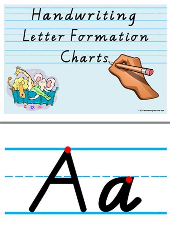 FREE   Handwriting   VIC Modern Cursive   Letter Formation   Charts. The VIC Modern Cursive font letter formation charts are suitable for wall display or a handwriting practise sheet. Each letter has a starting point to assist the student in the correct letter formation.