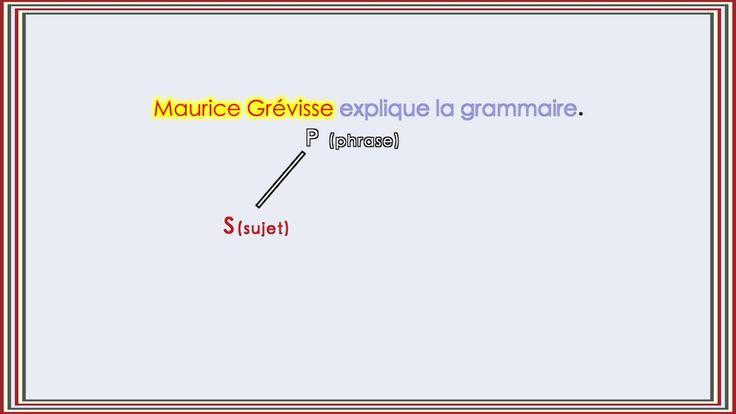 MAE2-Leçon 2 - Le sujet et le prédicat