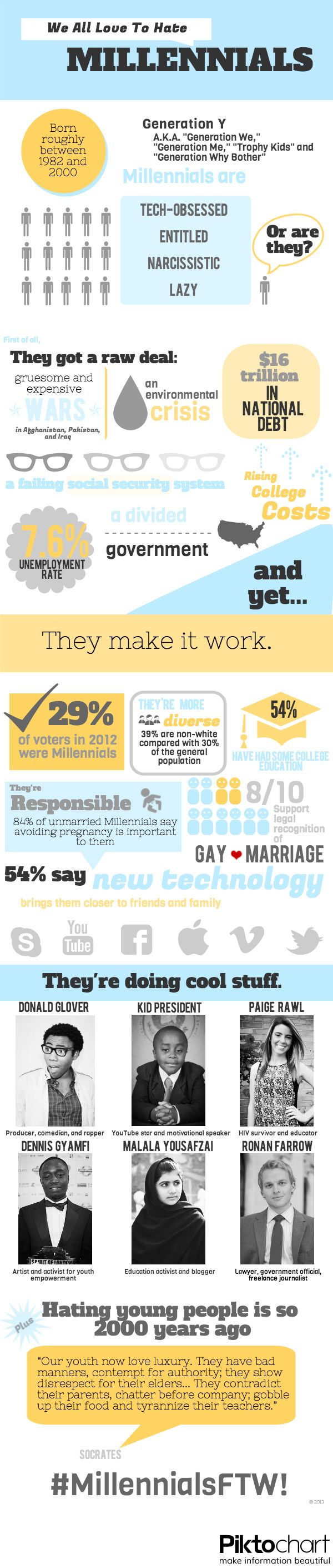 17 best images about millenials geny infographics 17 best images about millenials geny infographics technology marketing and study