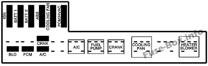 under-hood fuse box diagram: chevrolet cavalier (2003, 2004, 2005) |  chevrolet cavalier, fuse box, chevrolet  pinterest