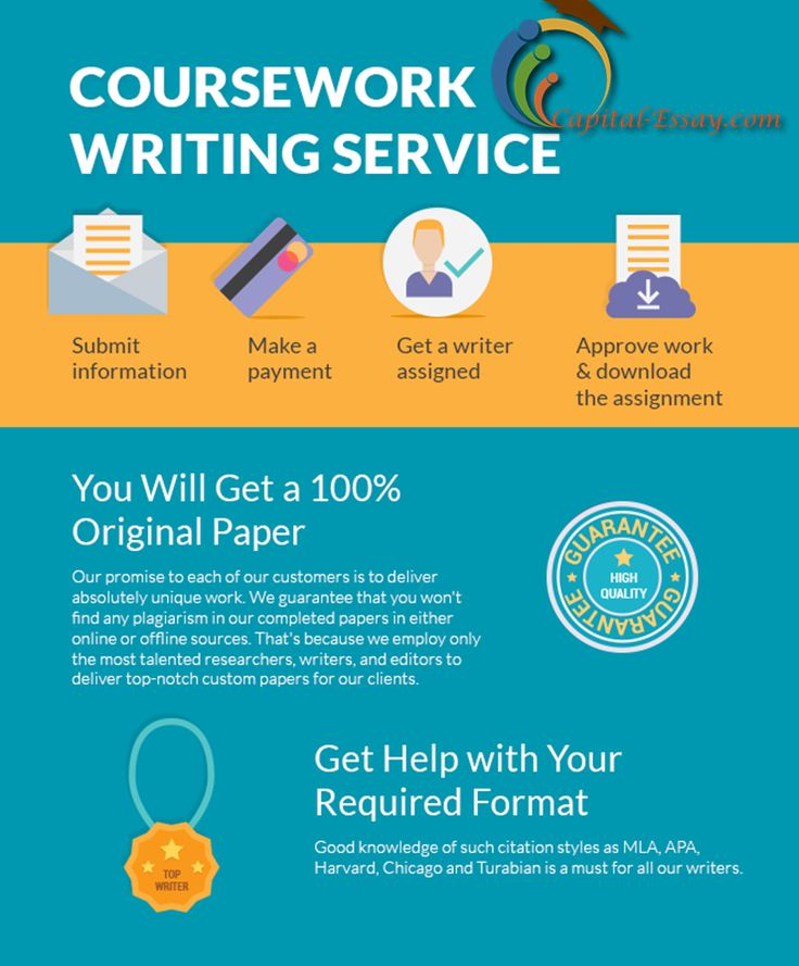 Write my essay service review