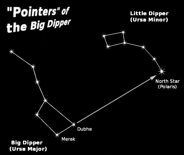 Big and Little Dipper constellation