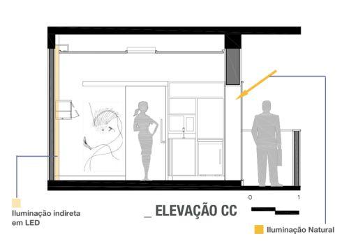 » Arquitetura Hospitalar | Revista Hospitais Brasil