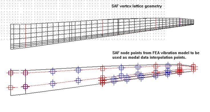 saf geometry.gif (742×397)