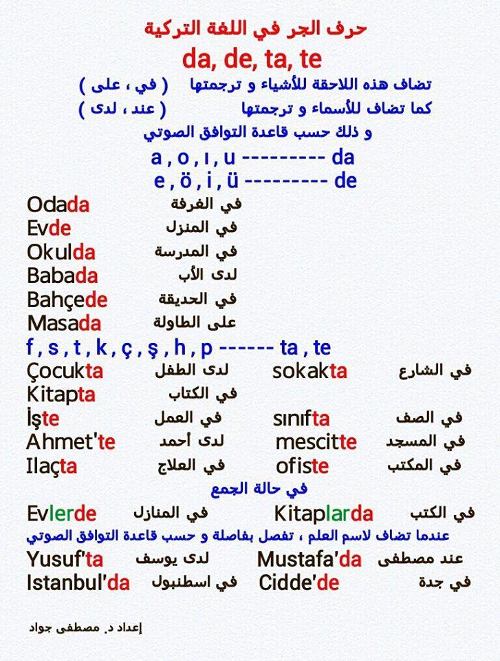 arapca-edatlar-baglacla - Google'da Ara