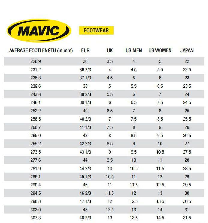 Online Shoe Size Chart