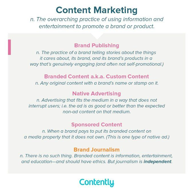 The Answers to Your 18 Biggest Content Marketing Questions | The Content Strategist, by Contently