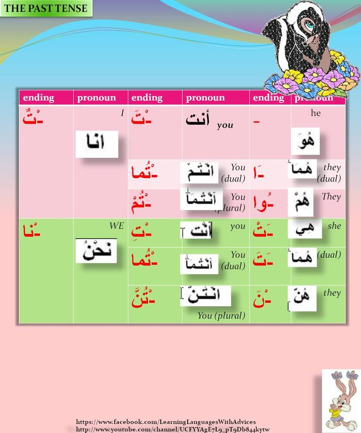 The Past Tense in Arabic
