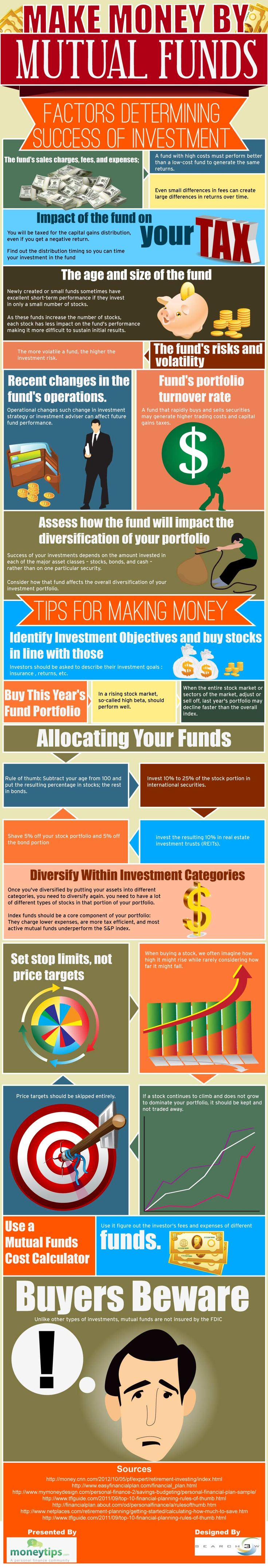 Best mutual funds to own-6383