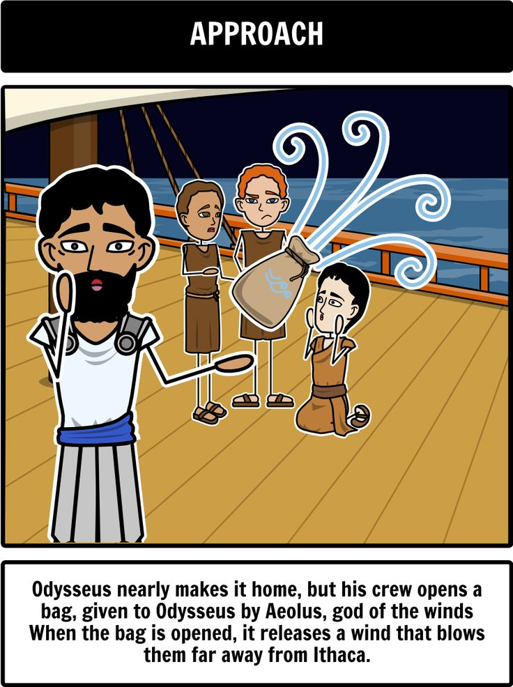 the odyssey hero s journey Hero journey  joseph campbell describes the 17 stages that occur during a hero's journey, also known as monomyththe odyssey by homer is a story based on ulysses and his journey, i will be describing the stages of monomyth based on campbell's ideasthese stages will focus on ulysses and his son telemachus.