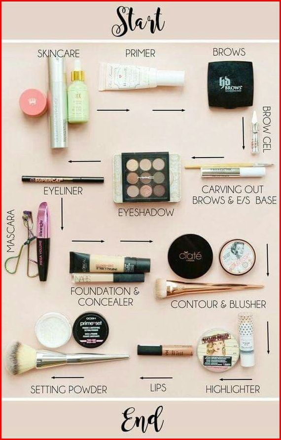 Skin Care Routine For Acne Trying To Find The Finest Time Tested Skincare Options Specialist Guidelines Coming Makeup Order How To Apply Makeup Skin Makeup