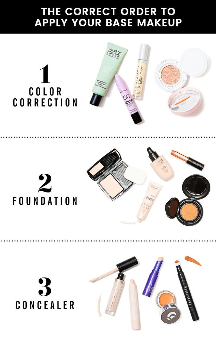 Apply Your Base Makeup In This Order: Color Correctors, Foundation,  Concealer