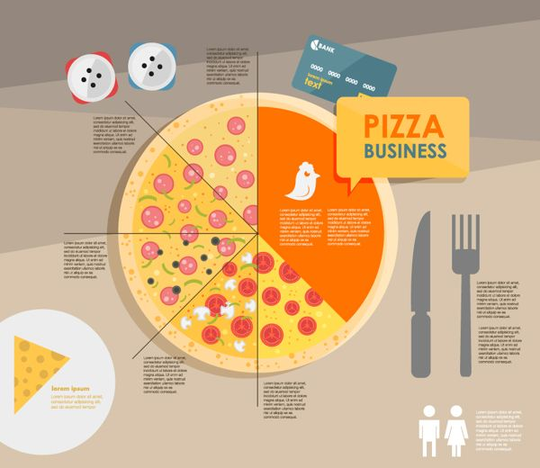 SELECT AND DROP YOU TOPPINGS. HR PIZZA HUT infographics layouts part 2 by Andrew Derr, via Behance