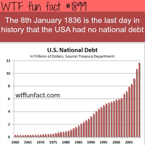 The U.S. National debt graph -WTF fun facts