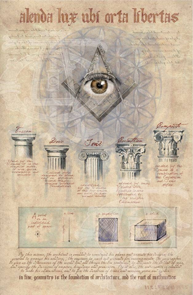 the similarities of the pythagoreans and the mystery cults of ancient greece The egyptian god thoth, greek god hermes, roman god mercury rc christian is tied in with these three ancient gods since one of his major attributes is that he passed down the hermetic tradition of ancient egypt and greece in what became.
