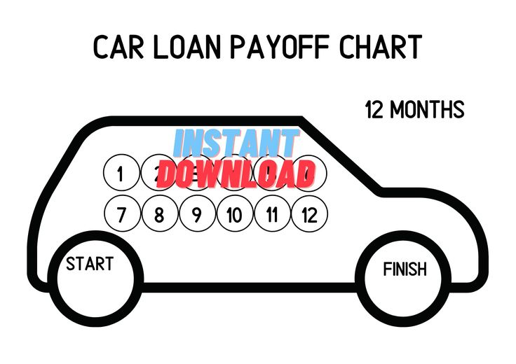Car loan payoff chart to colour in 12 months 1 year