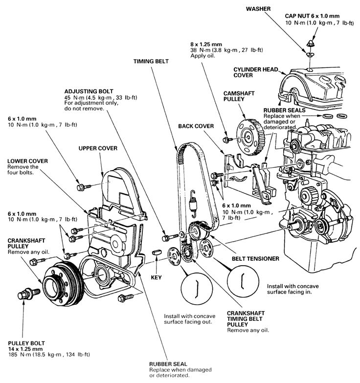 1989 Honda Prelude Parts Diagram in addition 77kkp Voyager 93 Plymouth Voyager Water Pump Timing Belt 3 0 furthermore 1993 Honda Civic Wiring Diagram Manual in addition 95 Acura Integra Fuse Box Diagram in addition Ashuki Oem Dichtung Ventildeckel Honda Del Solcivic. on 1997 honda del sol vtec