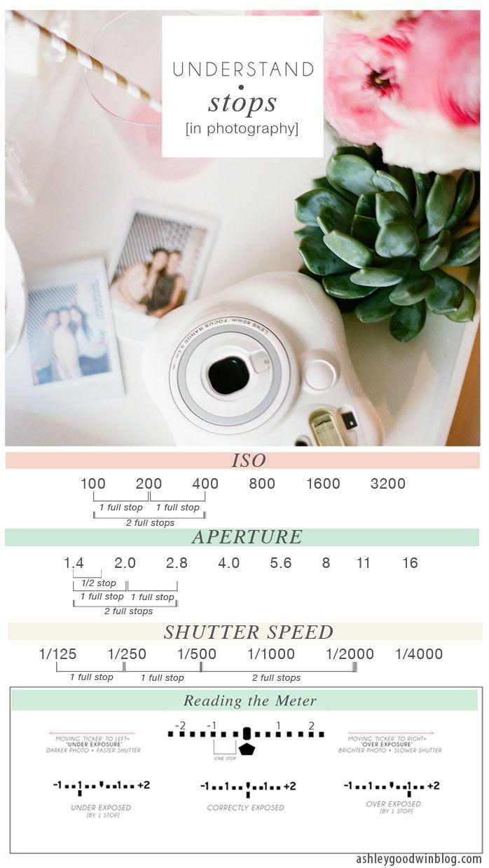 How Exposure Affects Film Photos - PetaPixel
