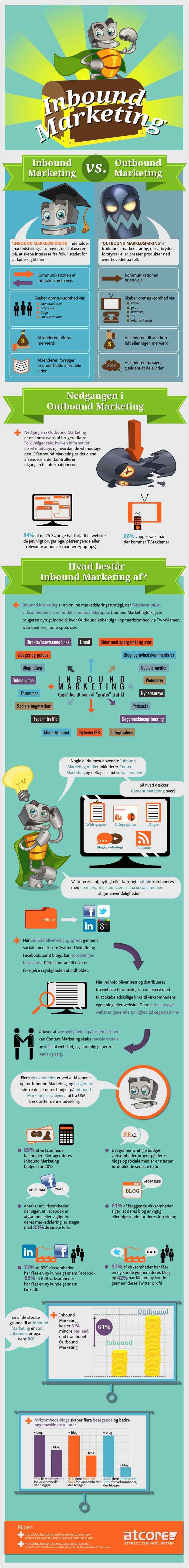 Infographic: Inbound vs. Outbound Marketing