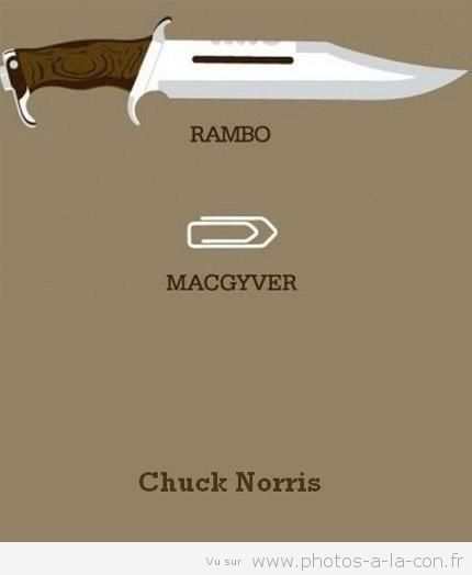 image drole chuck norris