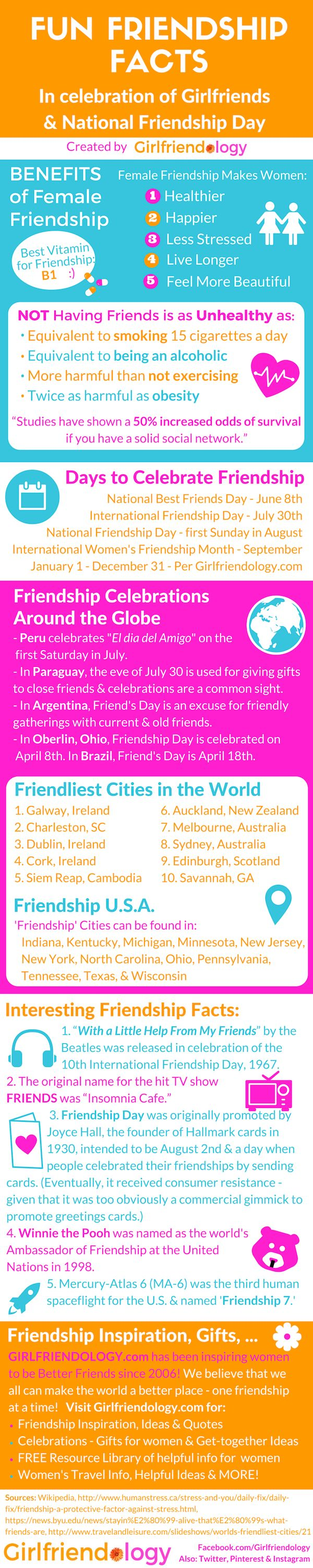 National Friendship Day - June 8, 2016