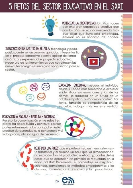 5 retos para el sector educativo del siglo XXI | Biblioteca y LIJ | Scoop.it