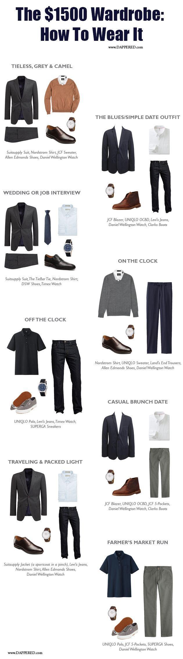 How to Wear it: The $1500 Wardrobe | Dappered.com