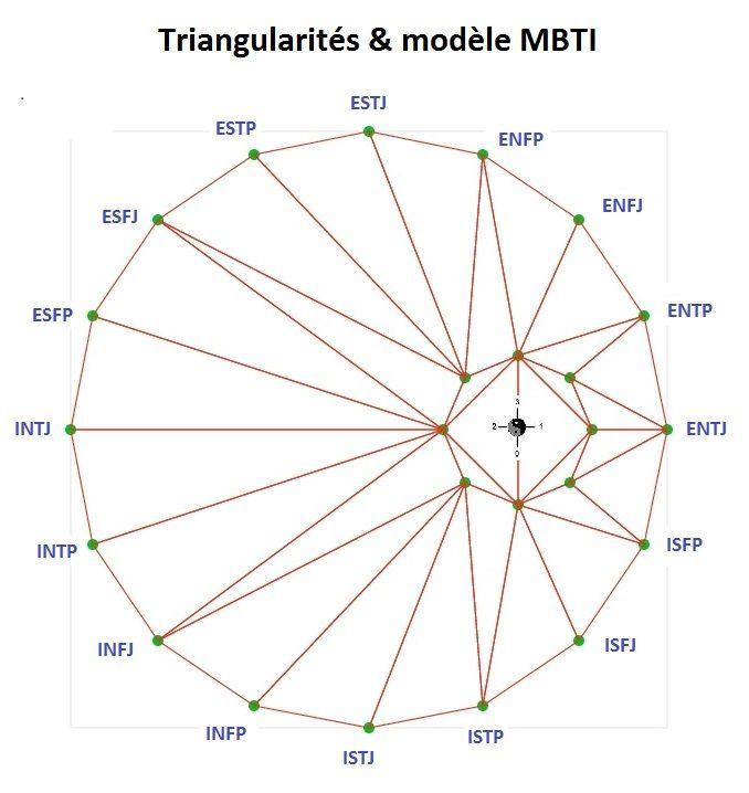 triangule_a2.jpg