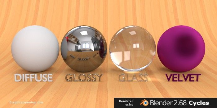 Material balls rendered using Blender Cycles Image-Based Lighting Technique