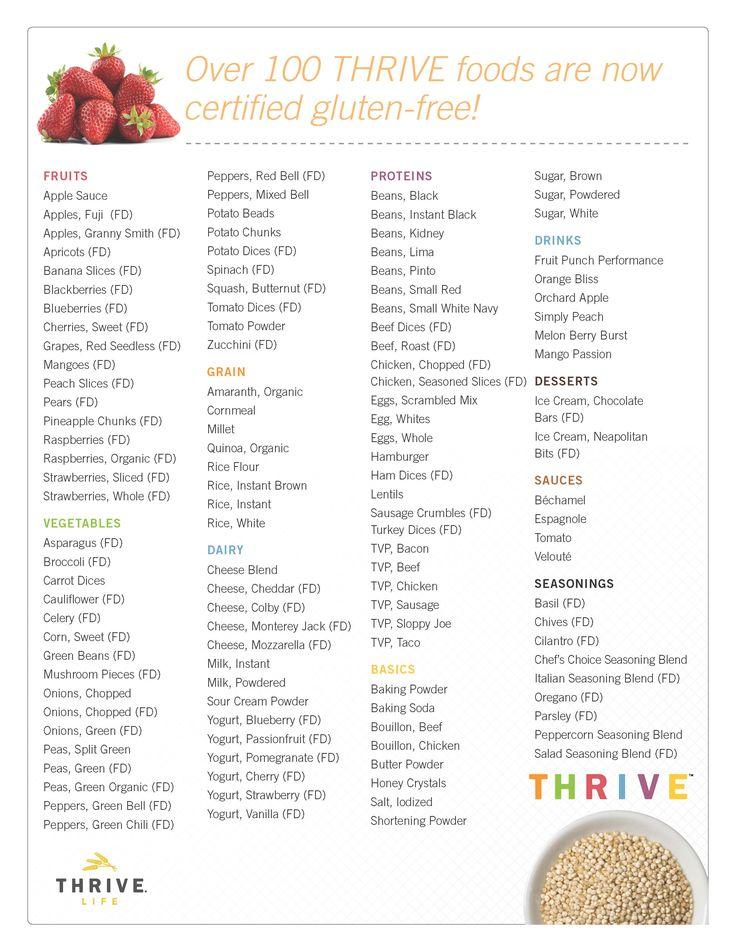 certified gluten free food Gluten free food list, Gluten