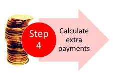 Step 4 of the 100 Steps on my mission to Financial Organization: Calculate the effect of extra Mortgage Payments