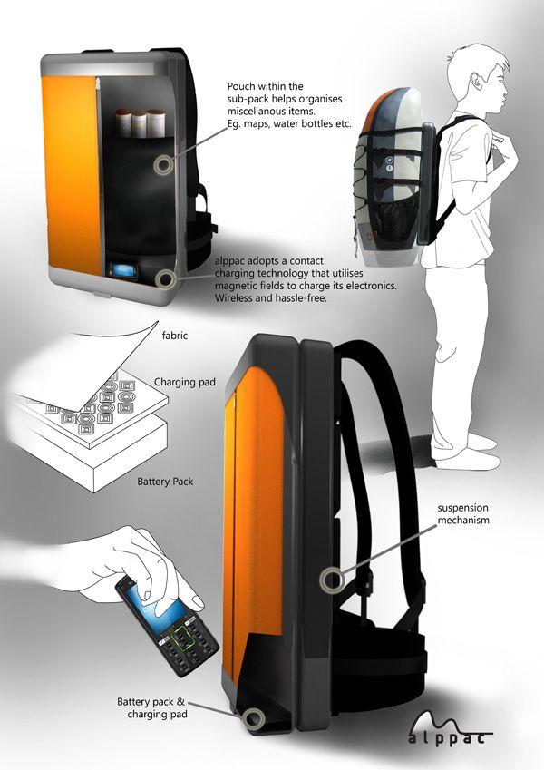 Backpack Creates Renewable Energy
