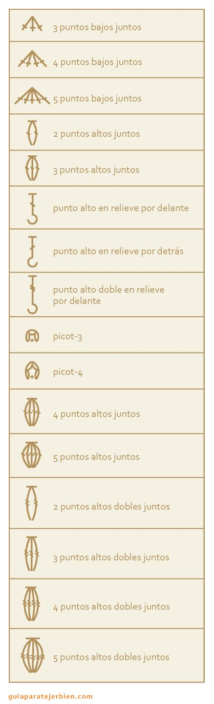 FREE CHARTS ~ C ~ Spanish Crochet Terms ~