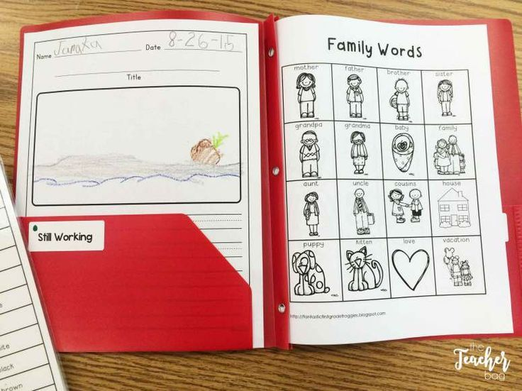 Setting up a writing folder with your students