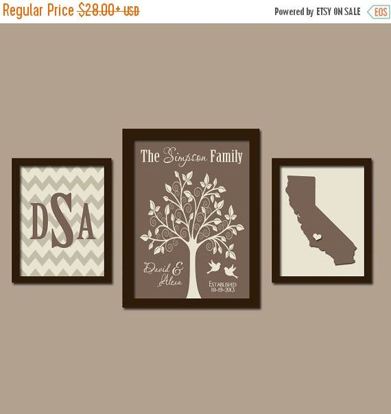 Family tree wall art personalized monogram canvas or by for Last name pictures architecture