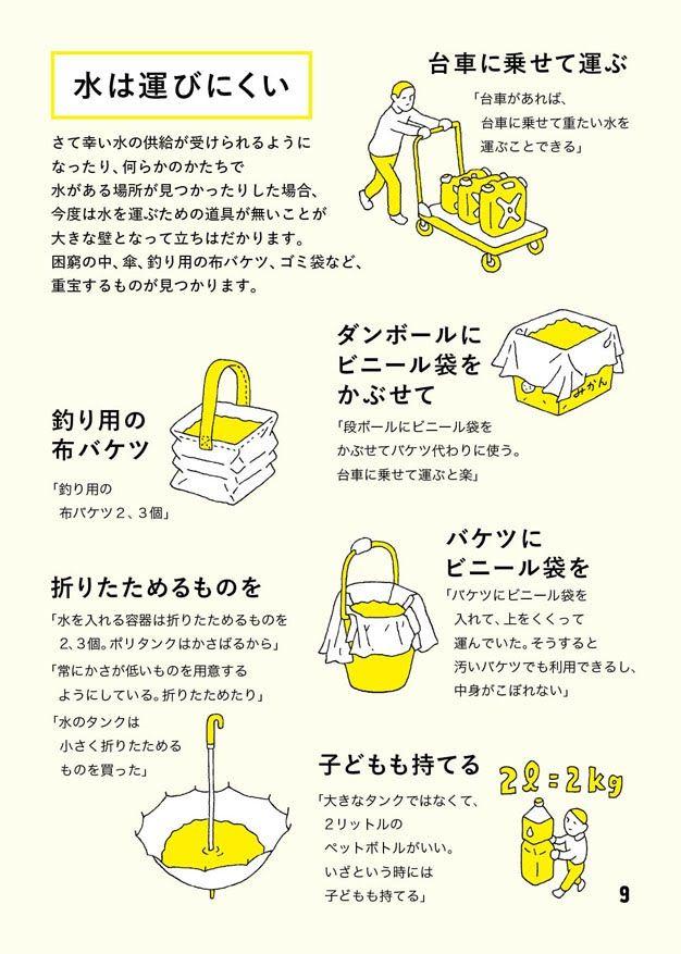 水の運び方いろいろ - OLIVE