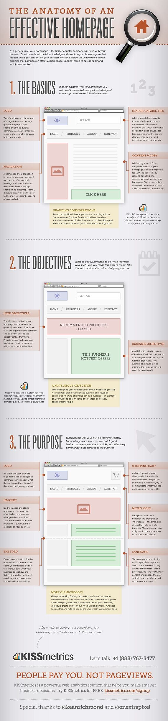 The anatomy of an effective homepage [infographic]