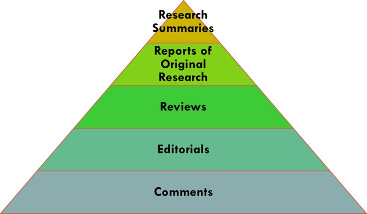 what does peer reviewed articles mean