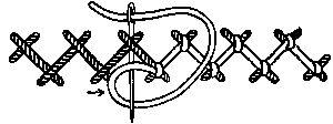 Variants of Cross Stitch:10. Tied herringbone stitch -  Wikipedia, the free encyclopedia