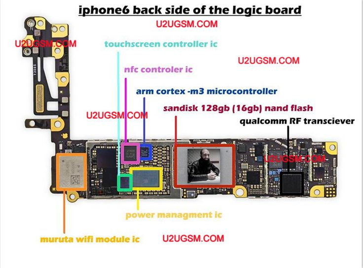 iPhone 6 Full PCB cellphone Diagram Mother Board Layout.