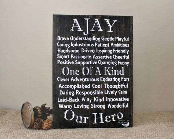 Personalized Birthday Gift Idea - 40th Birthday Gift - Milestone Birthday - Characteristic Word Art - Gifts for Her - Hand Painted Wood Sign