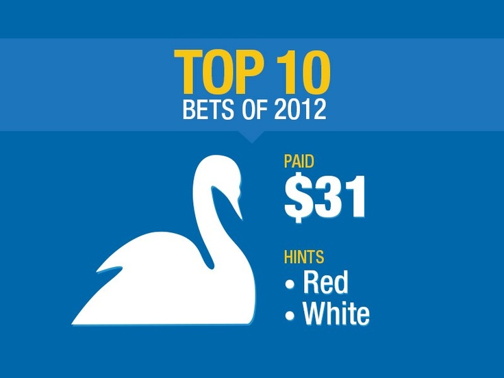 Guess it competition - Can you guess this top 10 bet of 2012? - Sportsbet.com.au