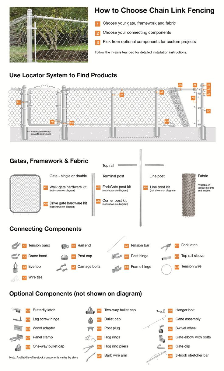 how to make o gauge fencing